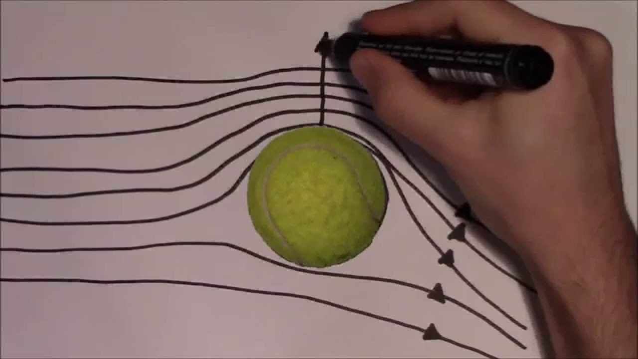 Miért csavarodik el a labda? (Magnus-effektus)
